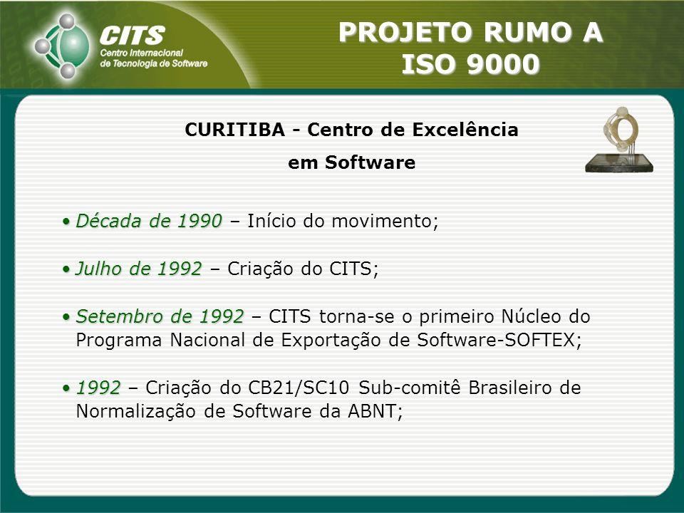 PROJETO RUMO A ISO 9000 CURITIBA - Centro de Excelência em Software Década de 1990Década de 1990 – Início do movimento; Julho de 1992Julho de 1992 – C