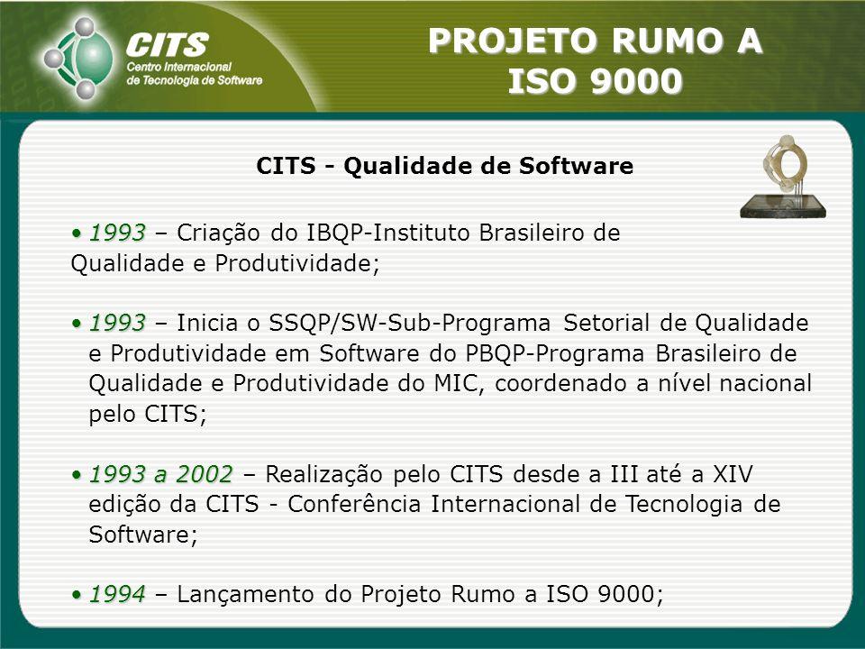 PROJETO RUMO A ISO 9000 CITS - Qualidade de Software 19931993 – Criação do IBQP-Instituto Brasileiro de Qualidade e Produtividade; 19931993 – Inicia o