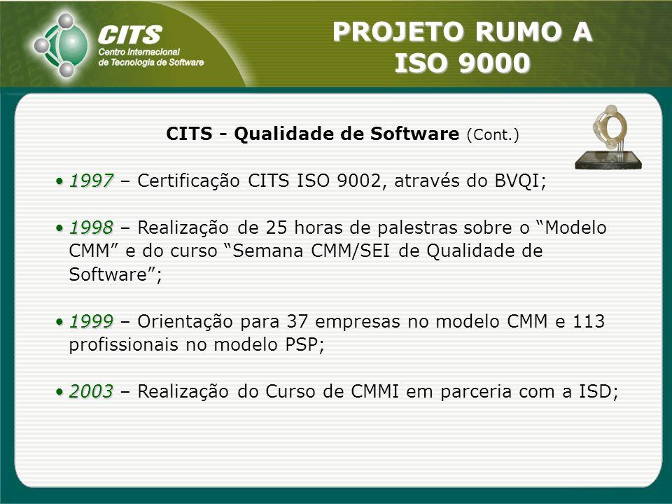 PROJETO RUMO A ISO 9000 CITS - Qualidade de Software (Cont.) 19971997 – Certificação CITS ISO 9002, através do BVQI; 19981998 – Realização de 25 horas