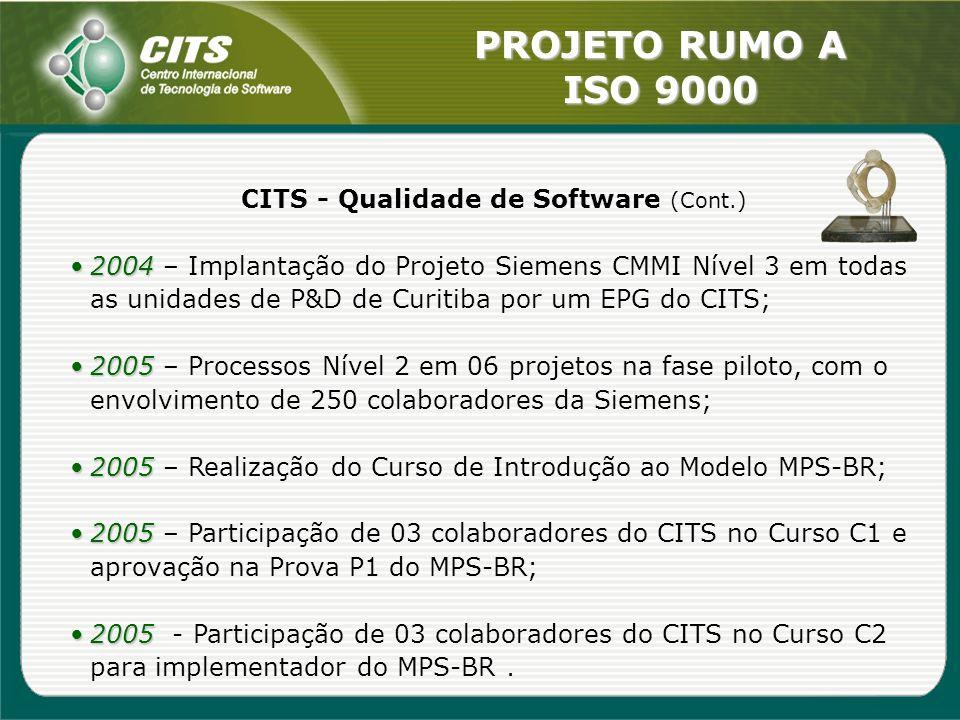 PROJETO RUMO A ISO 9000 CITS - Qualidade de Software (Cont.) 20042004 – Implantação do Projeto Siemens CMMI Nível 3 em todas as unidades de P&D de Cur