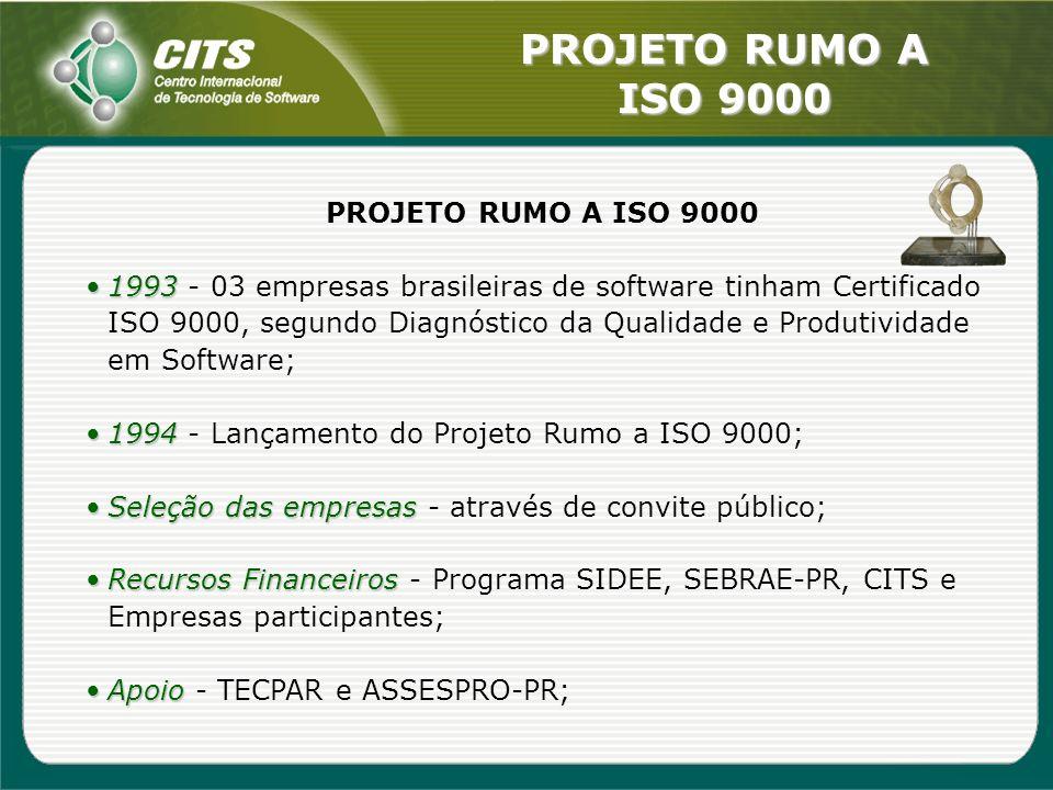 PROJETO RUMO A ISO 9000 PROJETO RUMO A ISO 9000 19931993 - 03 empresas brasileiras de software tinham Certificado ISO 9000, segundo Diagnóstico da Qua