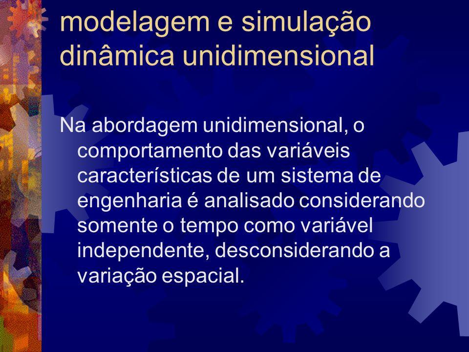 modelagem e simulação dinâmica unidimensional Na abordagem unidimensional, o comportamento das variáveis características de um sistema de engenharia é