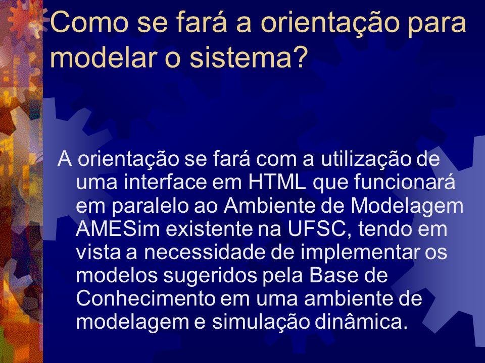 Como se fará a orientação para modelar o sistema? A orientação se fará com a utilização de uma interface em HTML que funcionará em paralelo ao Ambient