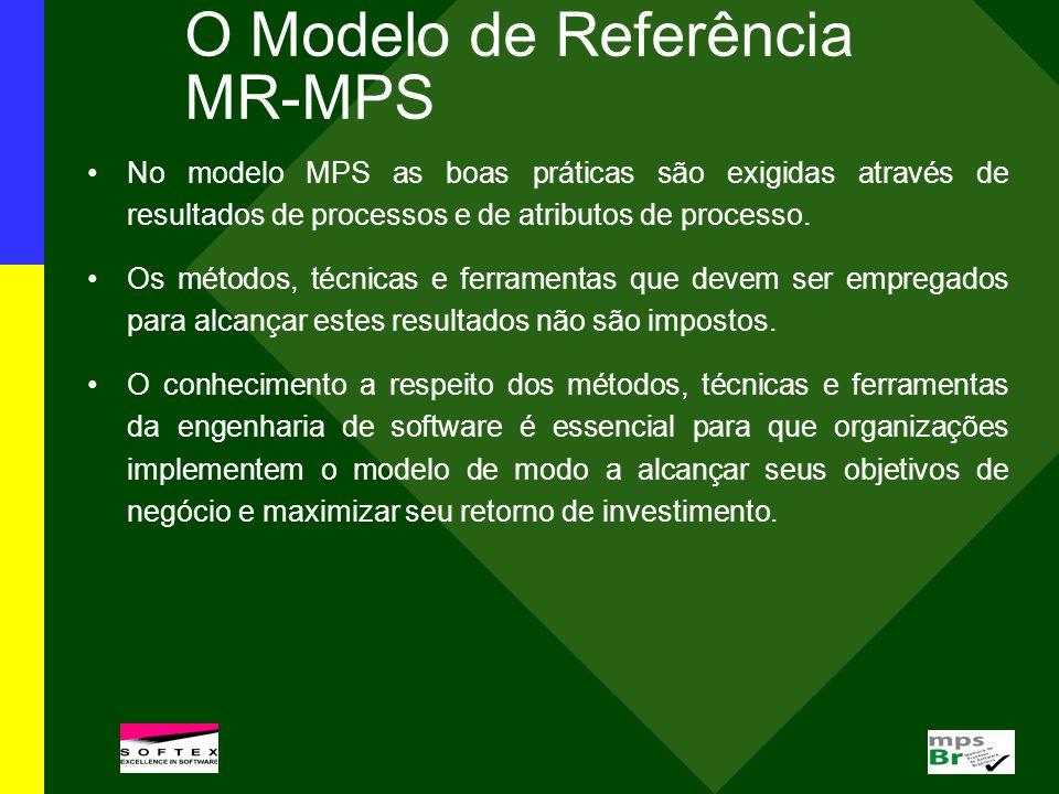 No modelo MPS as boas práticas são exigidas através de resultados de processos e de atributos de processo. Os métodos, técnicas e ferramentas que deve