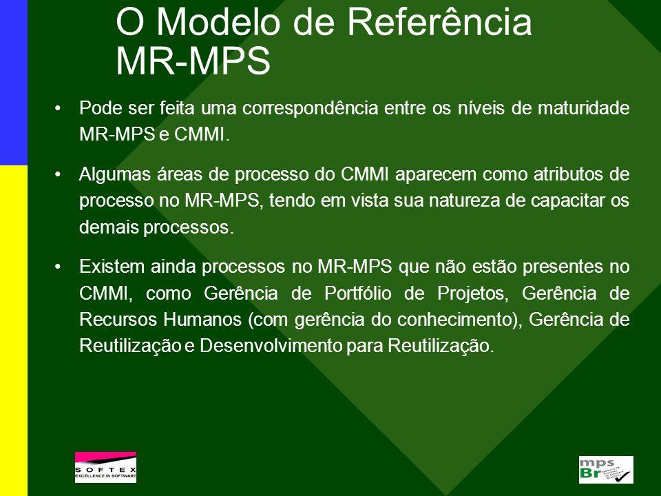Pode ser feita uma correspondência entre os níveis de maturidade MR-MPS e CMMI. Algumas áreas de processo do CMMI aparecem como atributos de processo