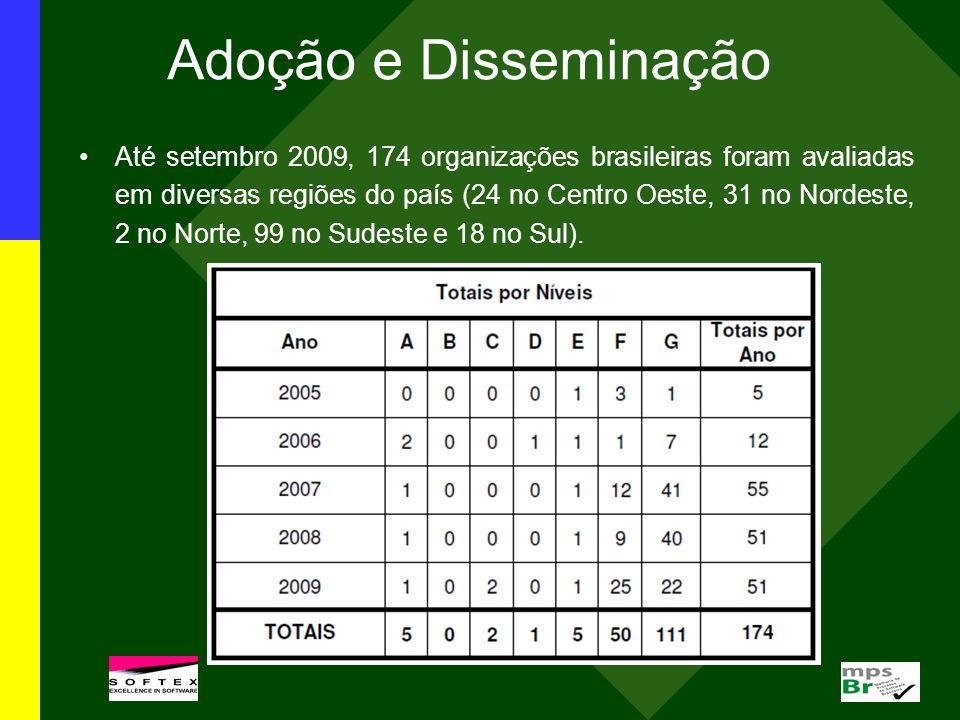 Até setembro 2009, 174 organizações brasileiras foram avaliadas em diversas regiões do país (24 no Centro Oeste, 31 no Nordeste, 2 no Norte, 99 no Sud