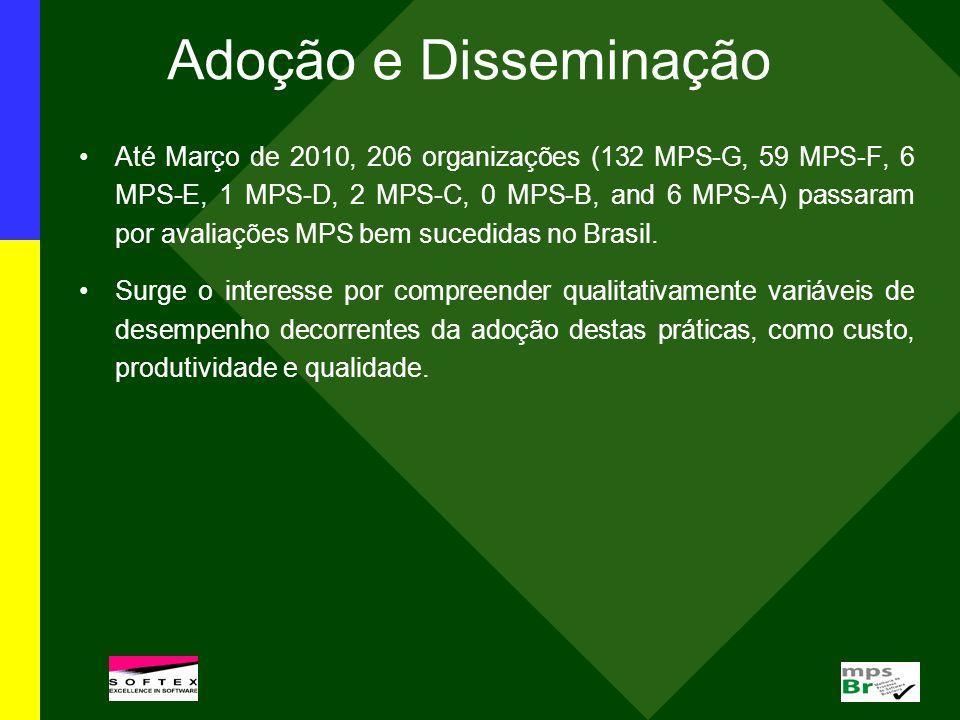 Até Março de 2010, 206 organizações (132 MPS-G, 59 MPS-F, 6 MPS-E, 1 MPS-D, 2 MPS-C, 0 MPS-B, and 6 MPS-A) passaram por avaliações MPS bem sucedidas n