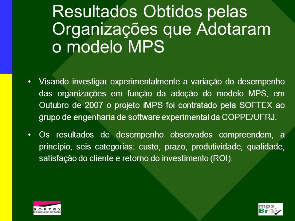 Resultados Obtidos pelas Organizações que Adotaram o modelo MPS Visando investigar experimentalmente a variação do desempenho das organizações em funç