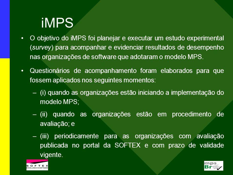 iMPS O objetivo do iMPS foi planejar e executar um estudo experimental (survey) para acompanhar e evidenciar resultados de desempenho nas organizações