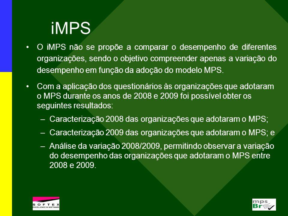 iMPS O iMPS não se propõe a comparar o desempenho de diferentes organizações, sendo o objetivo compreender apenas a variação do desempenho em função d
