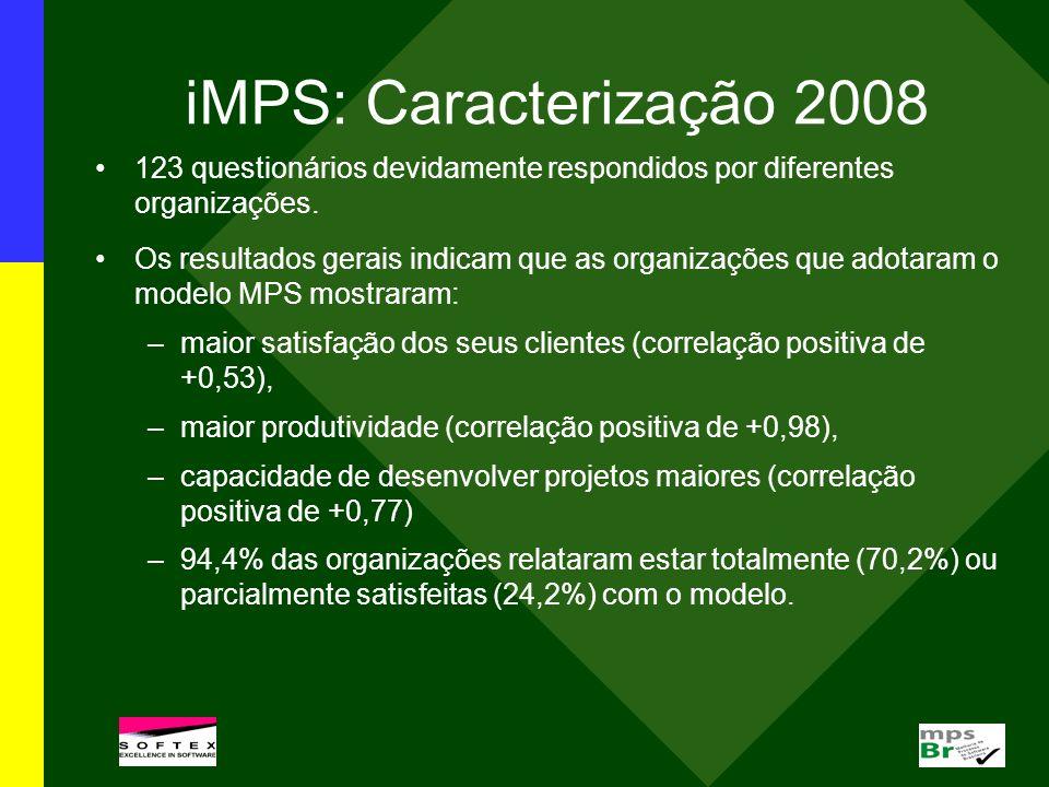 iMPS: Caracterização 2008 123 questionários devidamente respondidos por diferentes organizações. Os resultados gerais indicam que as organizações que