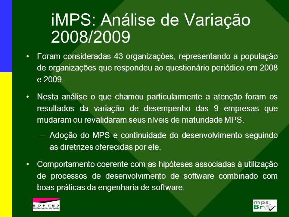 iMPS: Análise de Variação 2008/2009 Foram consideradas 43 organizações, representando a população de organizações que respondeu ao questionário periód