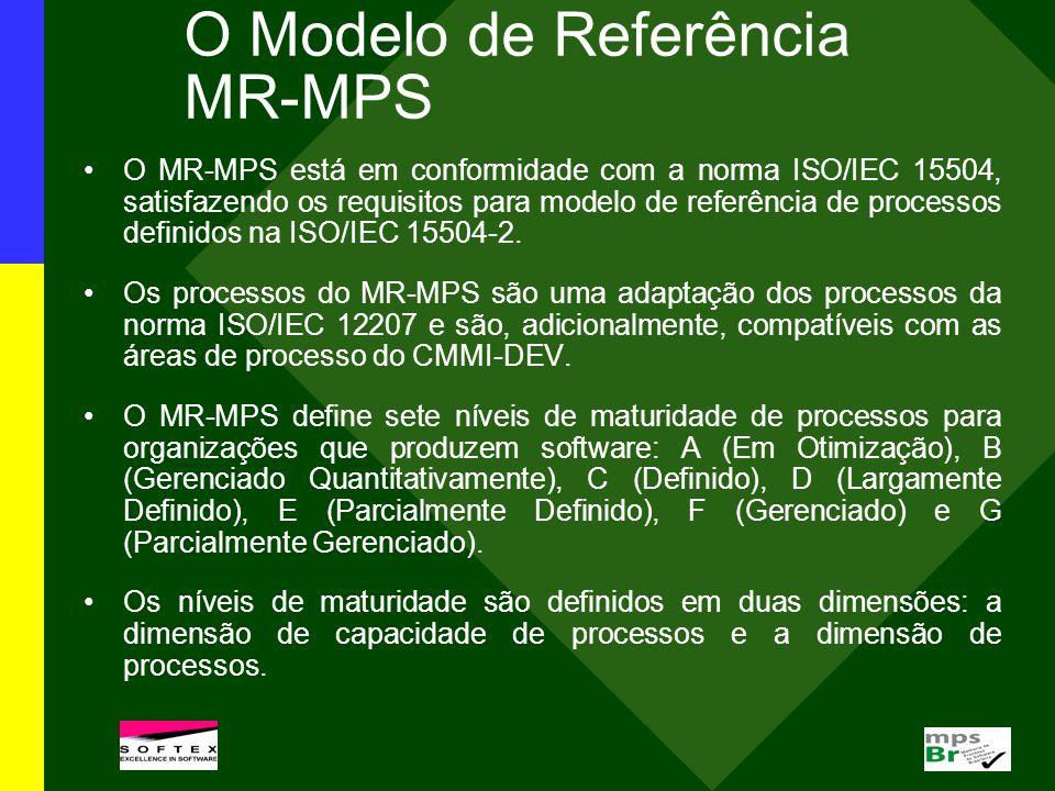 O Modelo de Referência MR-MPS O MR-MPS está em conformidade com a norma ISO/IEC 15504, satisfazendo os requisitos para modelo de referência de process