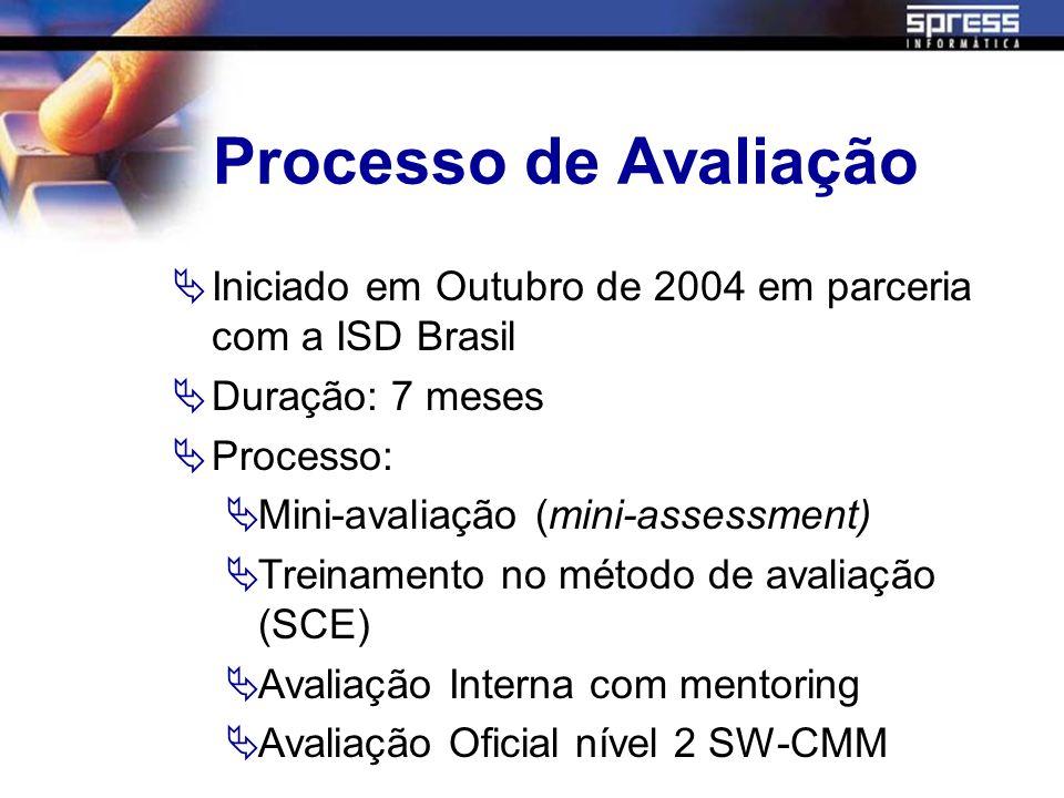Processo de Avaliação Iniciado em Outubro de 2004 em parceria com a ISD Brasil Duração: 7 meses Processo: Mini-avaliação (mini-assessment) Treinamento