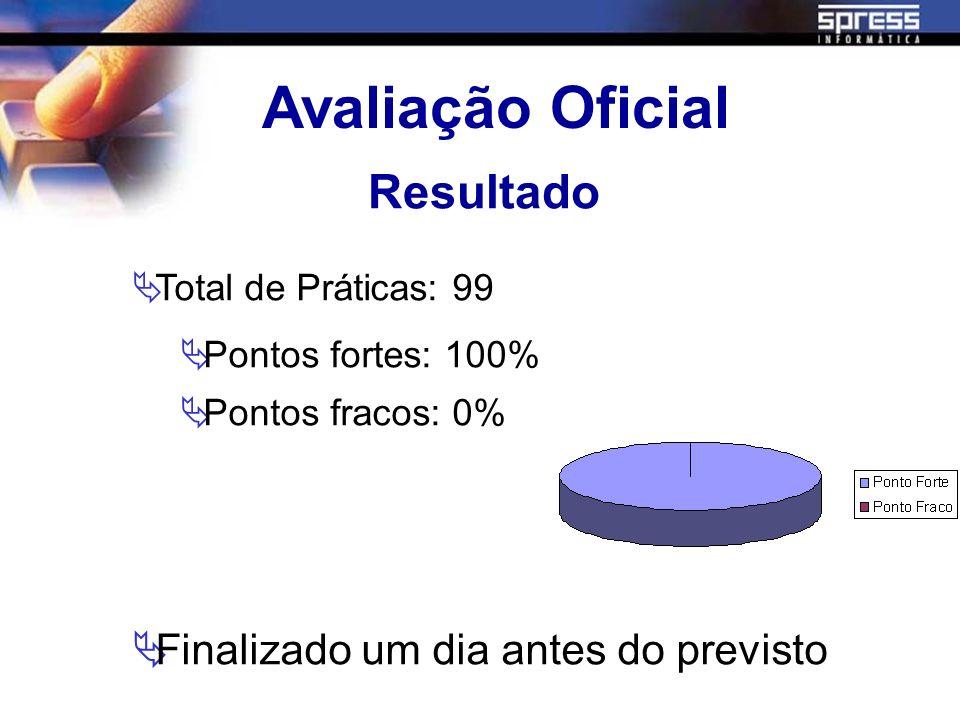 Resultado Avaliação Oficial Total de Práticas: 99 Pontos fortes: 100% Pontos fracos: 0% Finalizado um dia antes do previsto