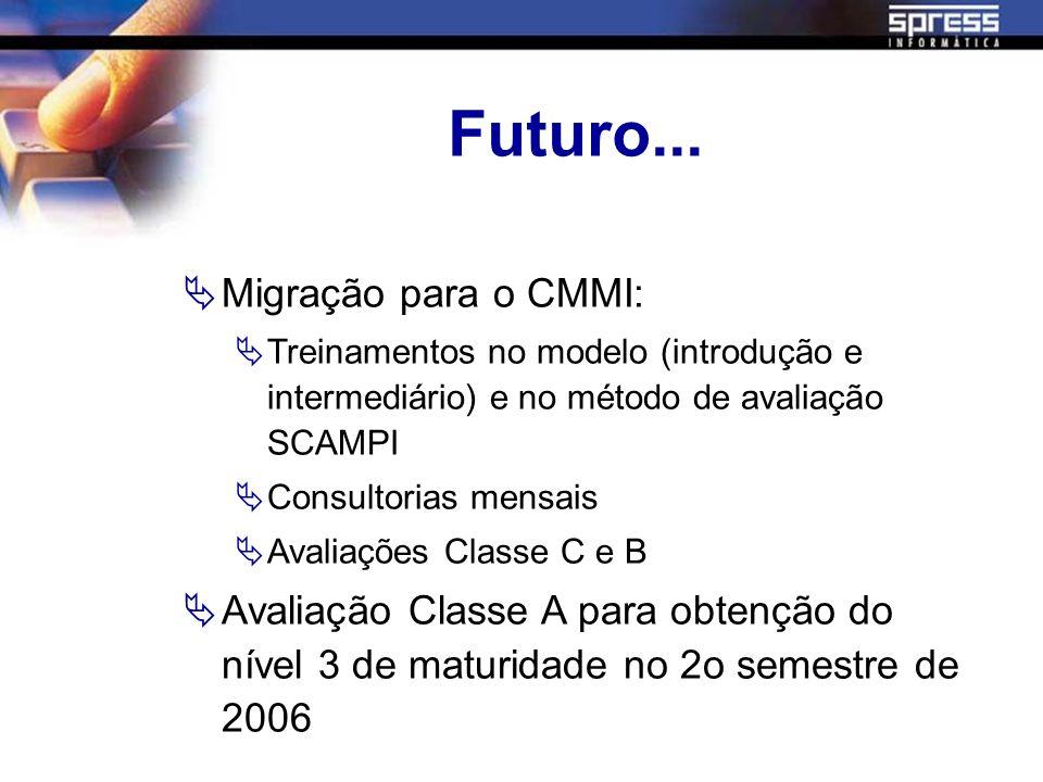 Migração para o CMMI: Treinamentos no modelo (introdução e intermediário) e no método de avaliação SCAMPI Consultorias mensais Avaliações Classe C e B