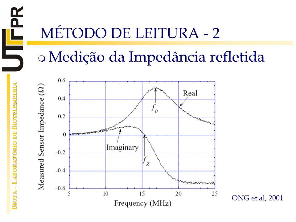 MÉTODO DE LEITURA - 2 Medição da Impedância refletida ONG et al, 2001