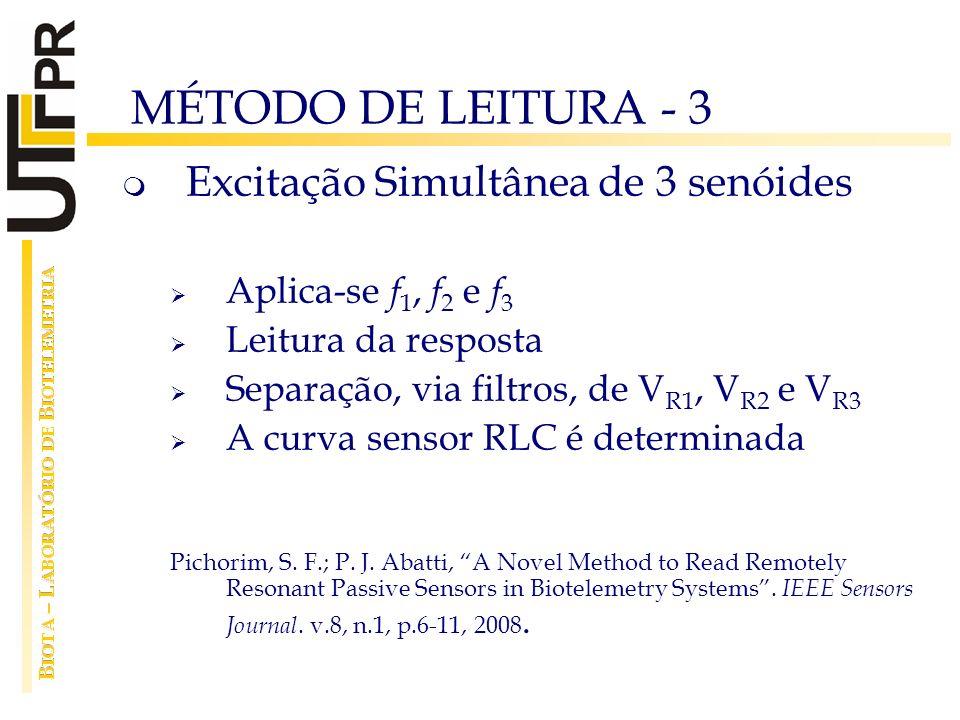 MÉTODO DE LEITURA - 3 Excitação Simultânea de 3 senóides Aplica-se f 1, f 2 e f 3 Leitura da resposta Separação, via filtros, de V R1, V R2 e V R3 A c