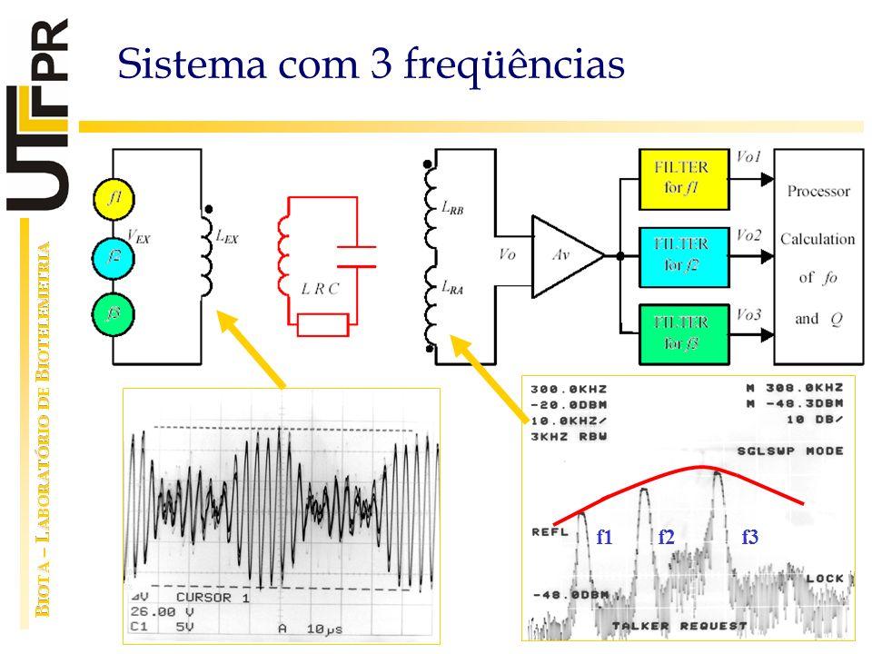Sistema com 3 freqüências f1 f2 f3