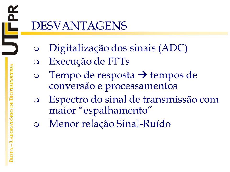 DESVANTAGENS Digitalização dos sinais (ADC) Execução de FFTs Tempo de resposta tempos de conversão e processamentos Espectro do sinal de transmissão c