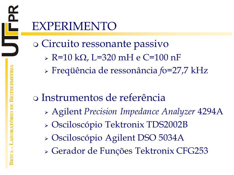 EXPERIMENTO Circuito ressonante passivo R=10 k, L=320 mH e C=100 nF Freqüência de ressonância f o=27,7 kHz Instrumentos de referência Agilent Precisio
