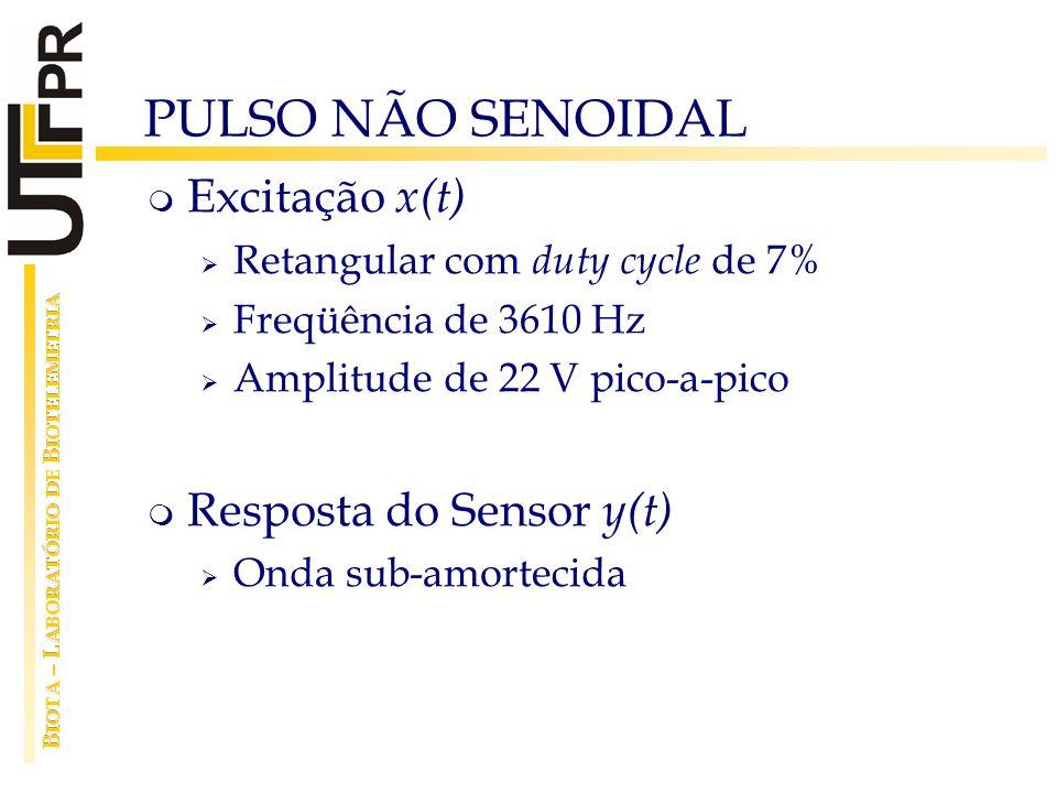 PULSO NÃO SENOIDAL Excitação x(t) Retangular com duty cycle de 7% Freqüência de 3610 Hz Amplitude de 22 V pico-a-pico Resposta do Sensor y(t) Onda sub