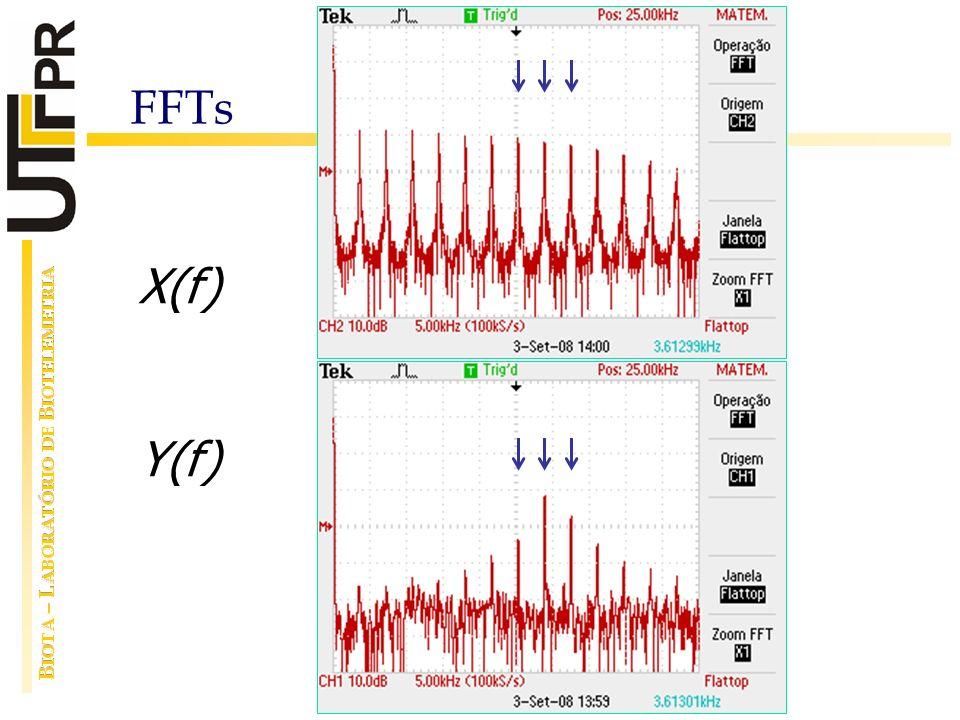 FFTs X(f) Y(f)