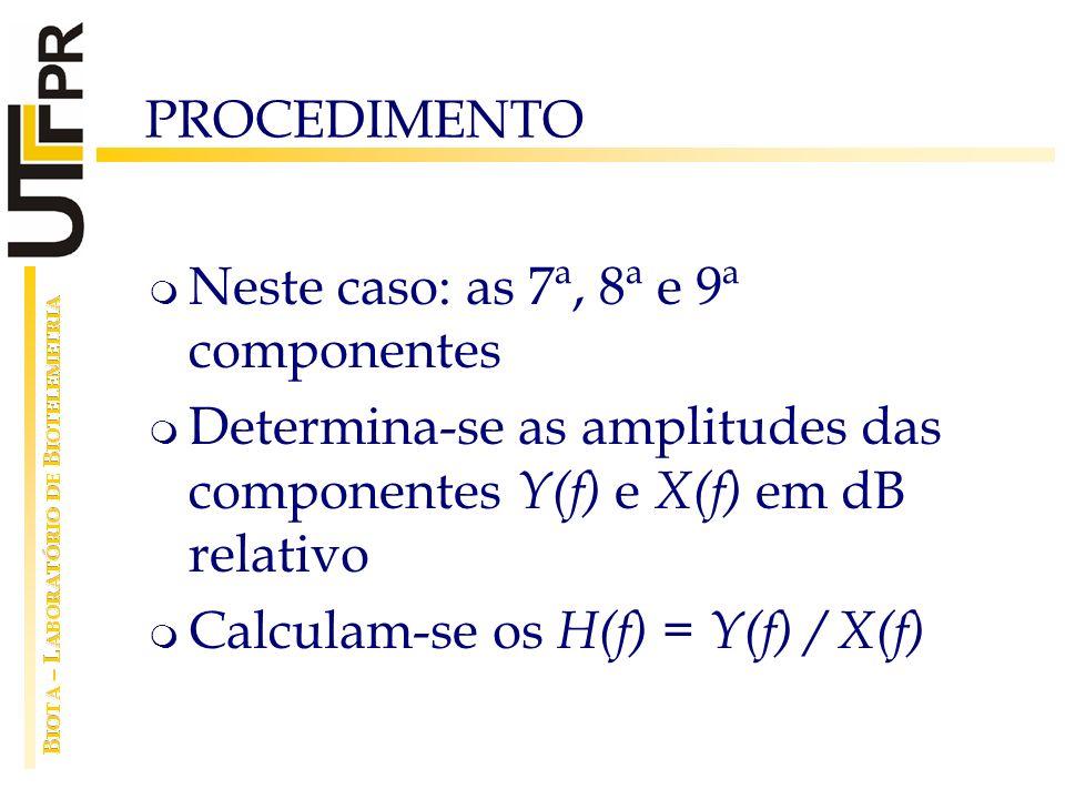 PROCEDIMENTO Neste caso: as 7ª, 8ª e 9ª componentes Determina-se as amplitudes das componentes Y(f) e X(f) em dB relativo Calculam-se os H(f) = Y(f) /