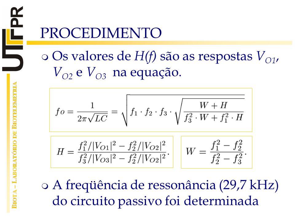 PROCEDIMENTO Os valores de H(f) são as respostas V O1, V O2 e V O3 na equação. A freqüência de ressonância (29,7 kHz) do circuito passivo foi determin