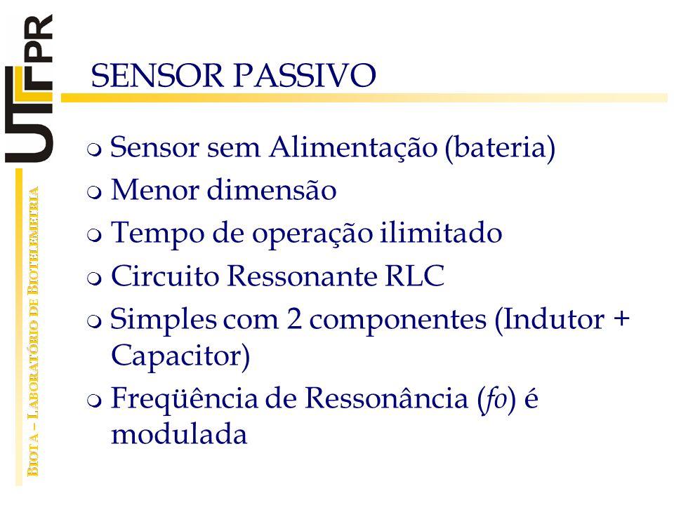 SENSOR PASSIVO Sensor sem Alimentação (bateria) Menor dimensão Tempo de operação ilimitado Circuito Ressonante RLC Simples com 2 componentes (Indutor