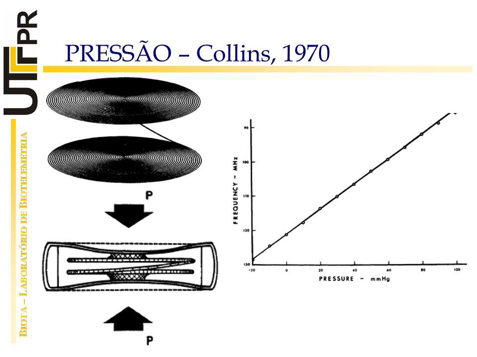 PRESSÃO – Collins, 1970