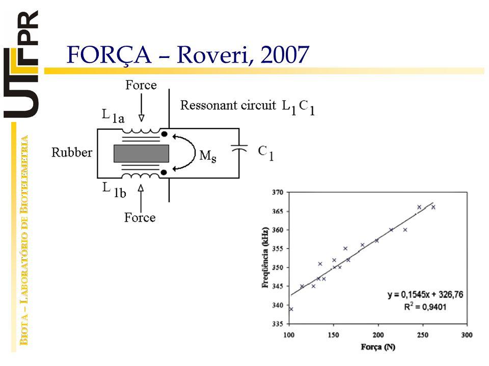 FORÇA – Roveri, 2007