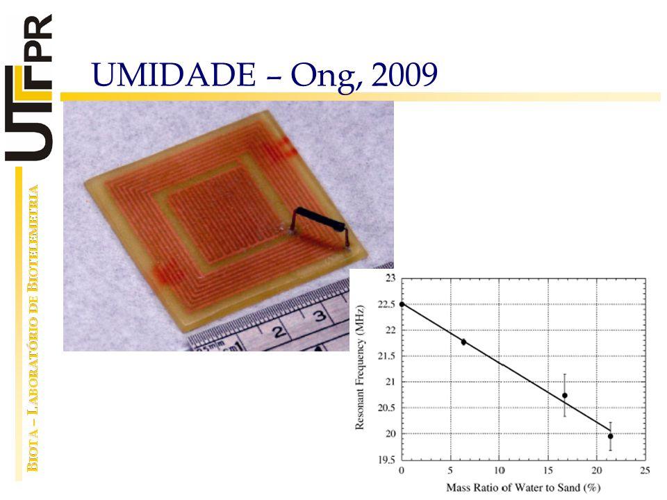 Outro Exemplo 3,86 kHz