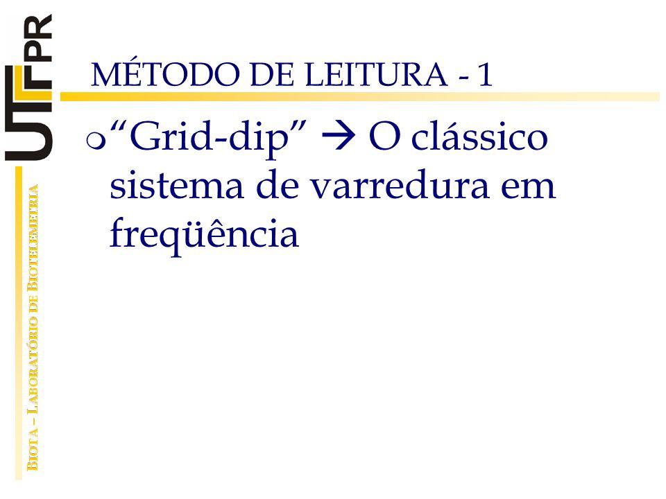 MÉTODO DE LEITURA - 1 Grid-dip O clássico sistema de varredura em freqüência