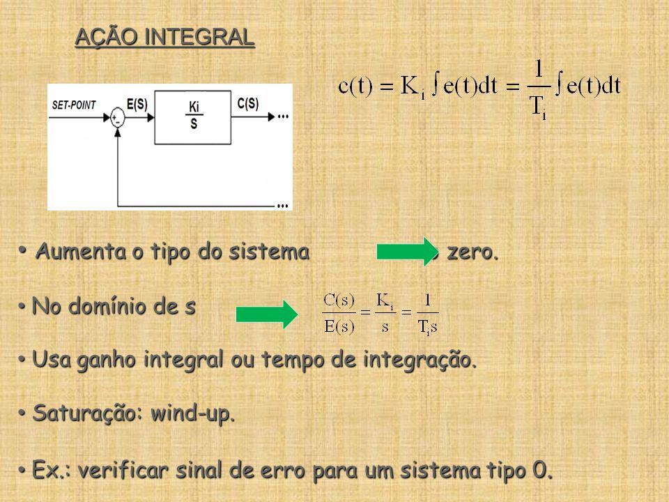 AÇÃO INTEGRAL Aumenta o tipo do sistema erro zero. Aumenta o tipo do sistema erro zero. No domínio de s No domínio de s Usa ganho integral ou tempo de