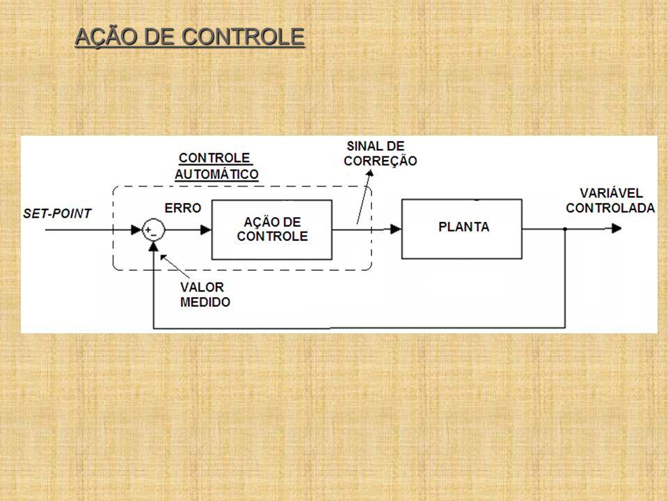 AÇÃO DE CONTROLE