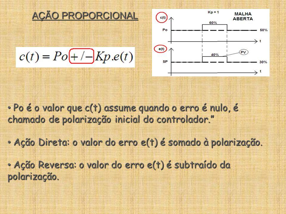 AÇÃO PROPORCIONAL Po é o valor que c(t) assume quando o erro é nulo, é chamado de polarização inicial do controlador. Po é o valor que c(t) assume qua