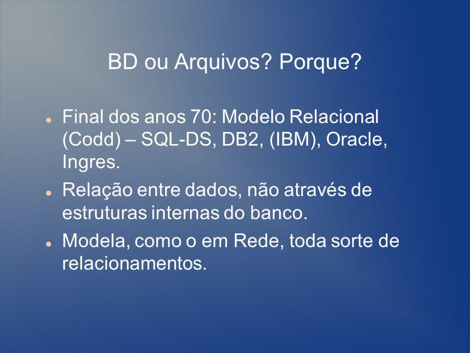 BD ou Arquivos? Porque? Final dos anos 70: Modelo Relacional (Codd) – SQL-DS, DB2, (IBM), Oracle, Ingres. Relação entre dados, não através de estrutur
