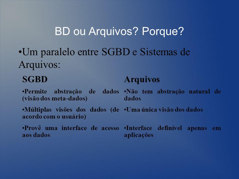 BD ou Arquivos? Porque? SGBDArquivos Permite abstração de dados (visão dos meta-dados) Não tem abstração natural de dados Múltiplas visões dos dados (