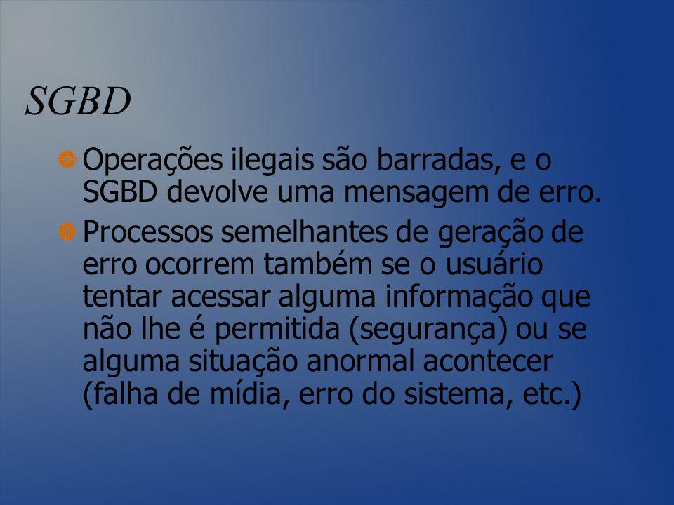 SGBD Operações ilegais são barradas, e o SGBD devolve uma mensagem de erro. Processos semelhantes de geração de erro ocorrem também se o usuário tenta