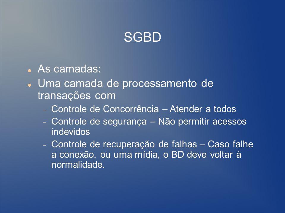 SGBD As camadas: Uma camada de processamento de transações com Controle de Concorrência – Atender a todos Controle de segurança – Não permitir acessos