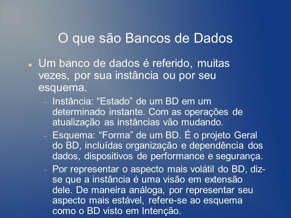 O que são Bancos de Dados Um banco de dados é referido, muitas vezes, por sua instância ou por seu esquema. Instância: Estado de um BD em um determina