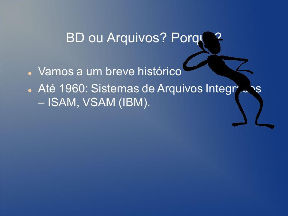 BD ou Arquivos? Porque? Vamos a um breve histórico Até 1960: Sistemas de Arquivos Integrados – ISAM, VSAM (IBM).
