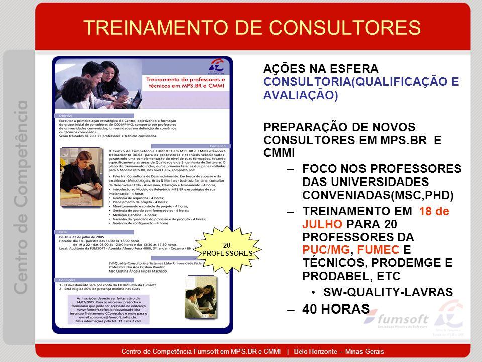 Centro de Competência Fumsoft em MPS.BR e CMMI | Belo Horizonte – Minas Gerais TREINAMENTO DE CONSULTORES AÇÕES NA ESFERA CONSULTORIA(QUALIFICAÇÃO E AVALIAÇÃO) PREPARAÇÃO DE NOVOS CONSULTORES EM MPS.BR E CMMI –FOCO NOS PROFESSORES DAS UNIVERSIDADES CONVENIADAS(MSC,PHD) –TREINAMENTO EM 18 de JULHO PARA 20 PROFESSORES DA PUC/MG, FUMEC E TÉCNICOS, PRODEMGE E PRODABEL, ETC SW-QUALITY-LAVRAS –40 HORAS 20 PROFESSORES