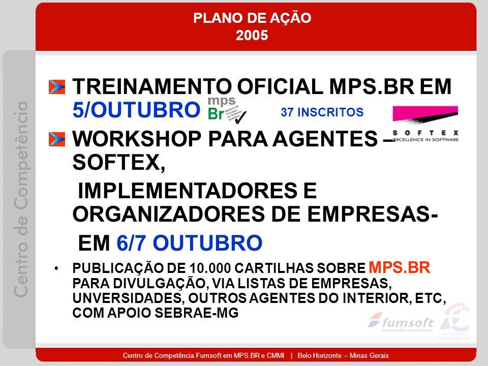 Centro de Competência Fumsoft em MPS.BR e CMMI | Belo Horizonte – Minas Gerais PLANO DE AÇÃO 2005 TREINAMENTO OFICIAL MPS.BR EM 5/OUTUBRO WORKSHOP PARA AGENTES – SOFTEX, IMPLEMENTADORES E ORGANIZADORES DE EMPRESAS- EM 6/7 OUTUBRO PUBLICAÇÃO DE 10.000 CARTILHAS SOBRE MPS.BR PARA DIVULGAÇÃO, VIA LISTAS DE EMPRESAS, UNVERSIDADES, OUTROS AGENTES DO INTERIOR, ETC, COM APOIO SEBRAE-MG 37 INSCRITOS