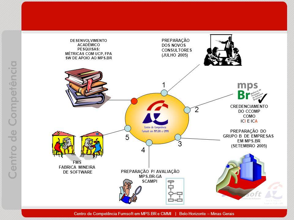 Centro de Competência Fumsoft em MPS.BR e CMMI | Belo Horizonte – Minas Gerais PREPARAÇÃO DOS NOVOS CONSULTORES (JULHO 2005) 1 2 CREDENCIAMENTO DO CCO