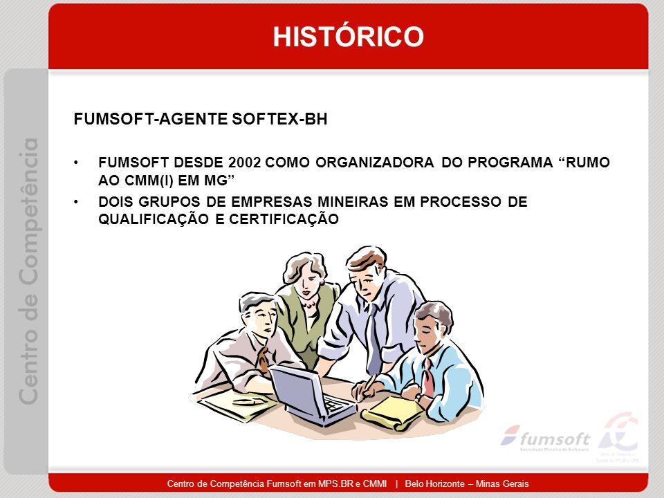 Centro de Competência Fumsoft em MPS.BR e CMMI | Belo Horizonte – Minas Gerais HISTÓRICO FUMSOFT-AGENTE SOFTEX-BH FUMSOFT DESDE 2002 COMO ORGANIZADORA DO PROGRAMA RUMO AO CMM(I) EM MG DOIS GRUPOS DE EMPRESAS MINEIRAS EM PROCESSO DE QUALIFICAÇÃO E CERTIFICAÇÃO