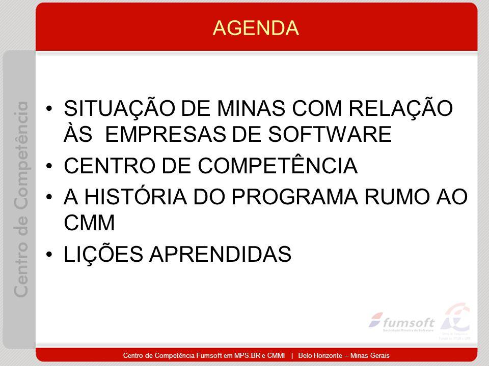 Centro de Competência Fumsoft em MPS.BR e CMMI | Belo Horizonte – Minas Gerais AGENDA SITUAÇÃO DE MINAS COM RELAÇÃO ÀS EMPRESAS DE SOFTWARE CENTRO DE