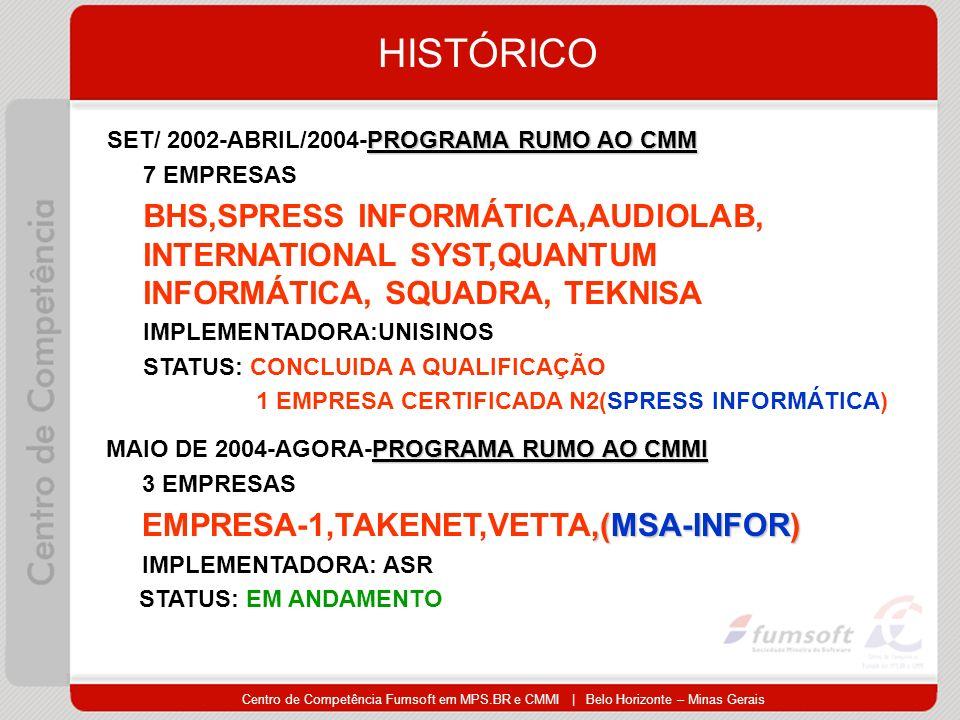 Centro de Competência Fumsoft em MPS.BR e CMMI | Belo Horizonte – Minas Gerais HISTÓRICO PROGRAMA RUMO AO CMM SET/ 2002-ABRIL/2004-PROGRAMA RUMO AO CM