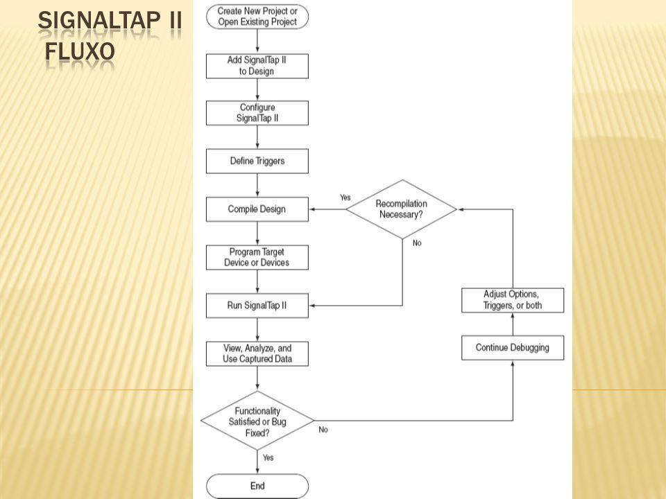 Devido ao fato do SignalTap II ser uma lógica implementada e adicionada ao projeto principal, o mesmo deve ser tratado com um arquivo de projeto.